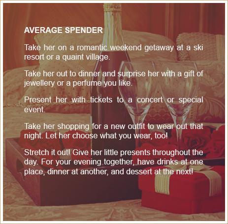 Birthday ideas for average spender
