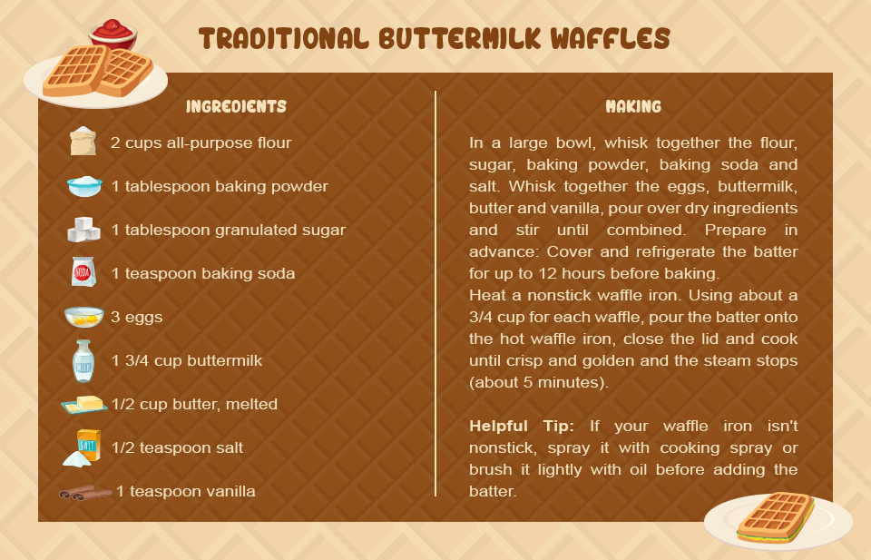 Mothers day food traditions - buttermilk waffles